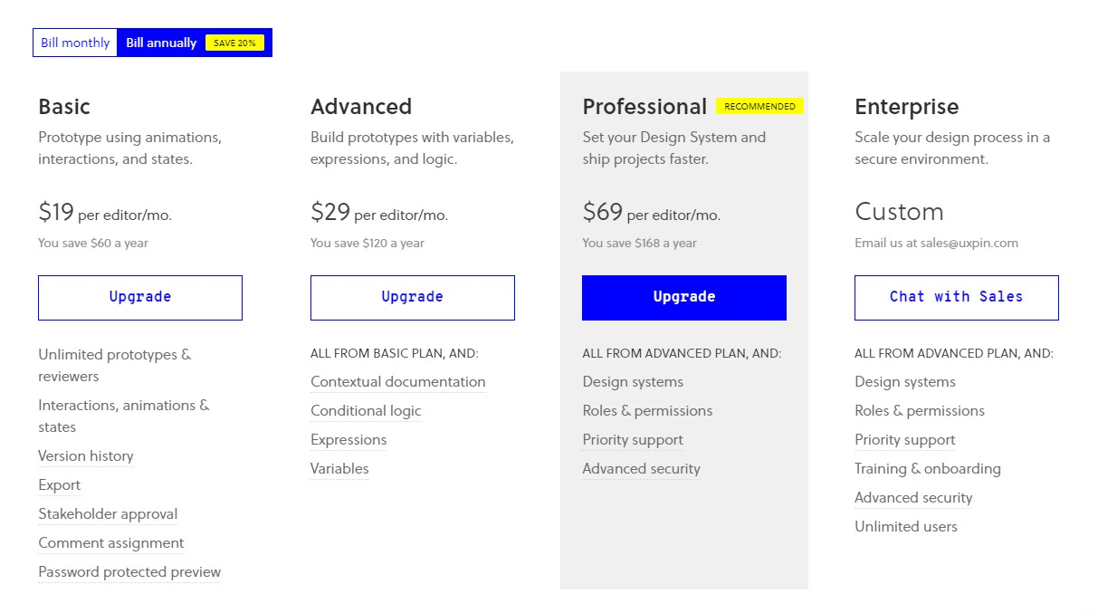 uxpin annual pricing table
